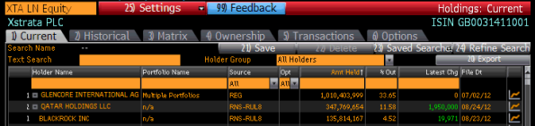 Bloomberg ownership example