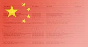 CSMAR database names (flag)