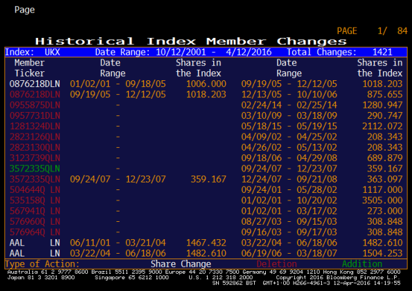 Bloomberg screen RPT